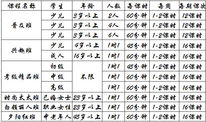 最全的古筝指法练习(图2)  最全的古筝指法练习(图4)  最全的古筝指法练习(图6)  最全的古筝指法练习(图10)  最全的古筝指法练习(图12)  最全的古筝指法练习(图14) 勾托练习:注意八大度大跳跃准确,两指弹奏的音量应该基本一致,不要一重一轻。 抹托练习:拇指与食指的位置不要碰撞,换弦时手指与手臂同时移位。
