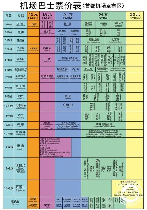 出行必备 2015年北京机场巴士时刻表