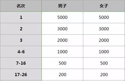 QQ截图20170901104520.png