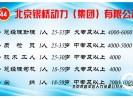今天,昌平又有专场招聘会,一大批优质工作等你来!